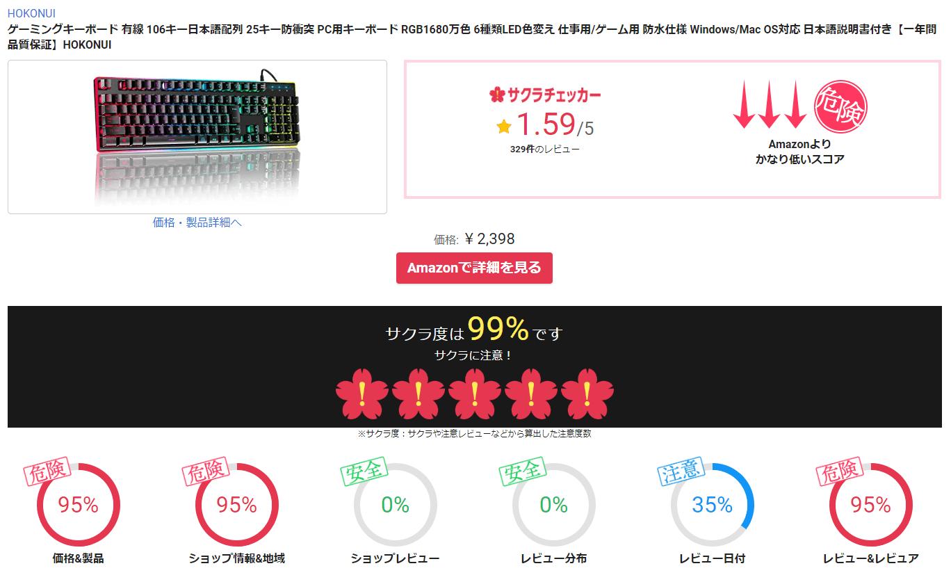 中華製ゲーミングキーボードをサクラチェッカーで測定してみた。